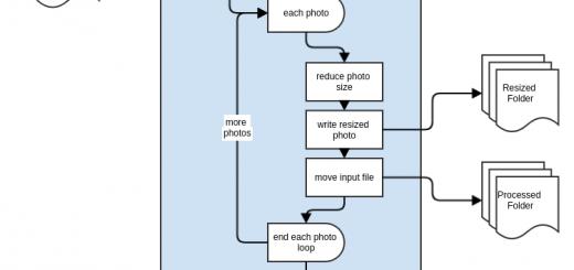 image processing – Daniel Ranallo
